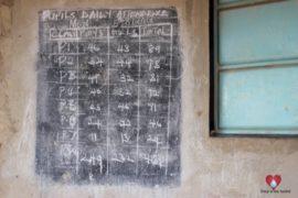 water wells africa uganda drop in the bucket aten primary school-09