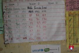 Drop-in-the-Bucket-Uganda-water-well-Alipi-Primary-School147